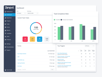 Dashboard interface salesforce ui ux product product design analytics data app web app dashboard
