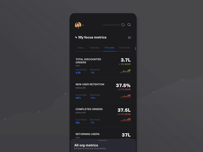 ANOBIS - Real time data tracking customizable personalized marquee half card interaction design mobile app dark theme data analytics information design ux