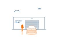 Car Inspection Centre