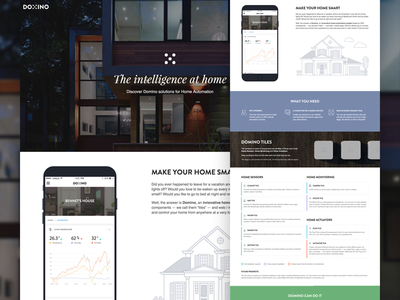 Home Automation Landing Page mockups iphone html page landing