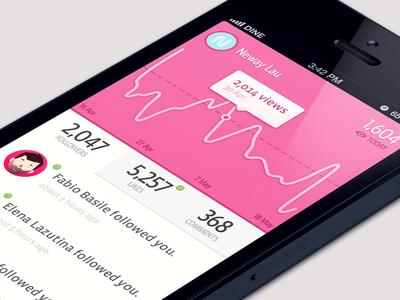 Dribbble Stats App ios app dribbble stats follower like list iphone pink clean simple light popover ui