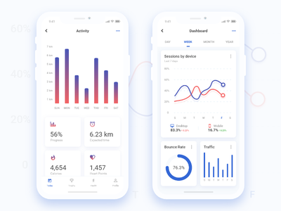 Analytics Screen for Aavi App statistics line chart chart analytics userinterface user analysis illustration modern ux ui mobile design clean app