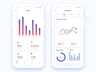 Analytics Screen for Aavi App statistics line chart chart analytics userinterface user analysis illustration modern ux ui mobile design clean app