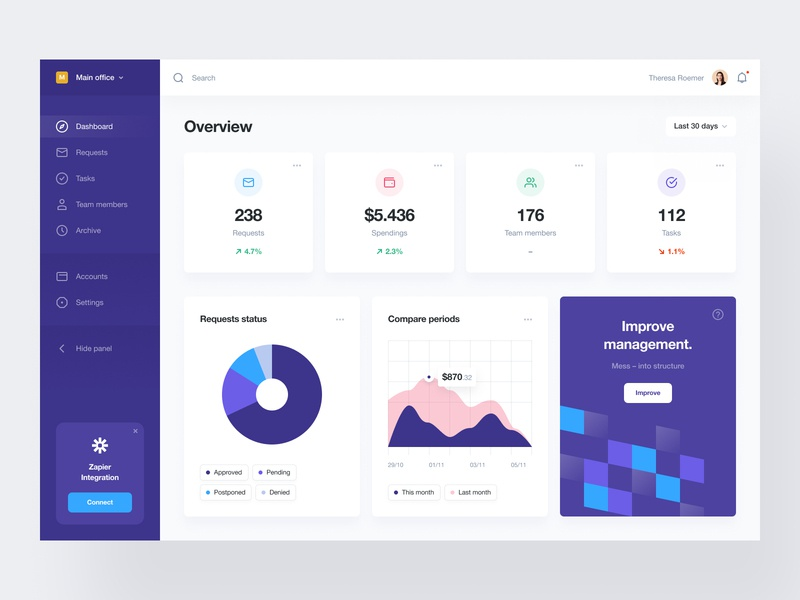 Spendings controller - overview saas overview e-finance financial services balance mobile app ux ui atomic control spend credit card requests purchases design system payment method payment fintech corporate subscriptions spendings finance