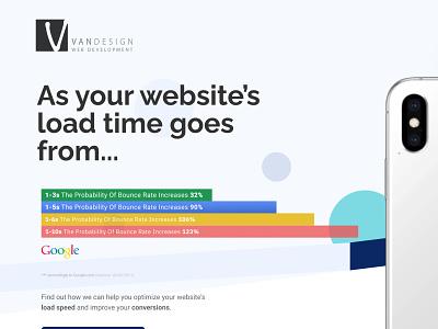Vandesign.ca vandesign loadspeedoptimization websiteoptimization loadspeed development websites webdevelopment