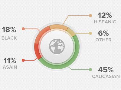 Infographic analysis circle infograph infographics data infographic info