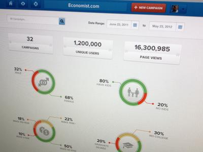 Unused Design dashboard infograph infographics data info