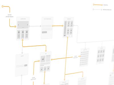 Quizleak Sitemap sitemap ux