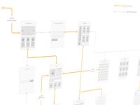 Quizleak Sitemap