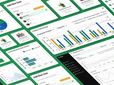 ChargeERP Dashboard pi chart desktop web design design product bijak minimal design data bar chart charts graphs dashboard ux design ui design