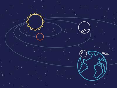Space Icons orbits satellite moon earth venus mercury sun space