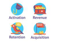 AARRR Metrics Icons