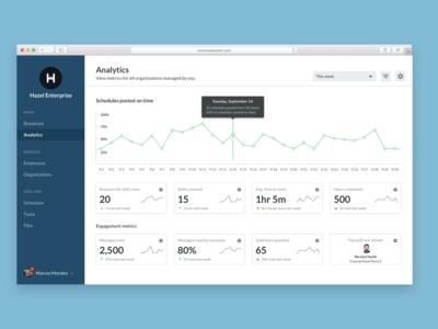 Analytics for enterprise users schedules communication web analytics dashboard enterprise