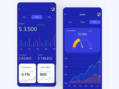 Commerce platform for create and manage online business design background apple iphone x commerce online store ux mobile app ui design stats dashboard analytics chart statistics store analytics shopify app purple mobile interface