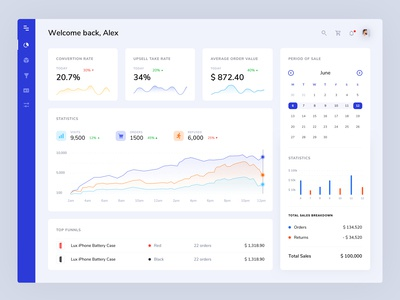Dashboard for platform that allow manage online business