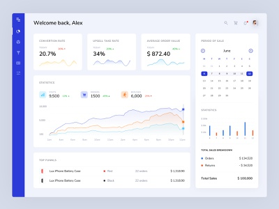 Dashboard for platform that allow manage online business app blue ux ui product digital design dashboard clear clean shopify saas web management statistics business graphics charts chart analytics