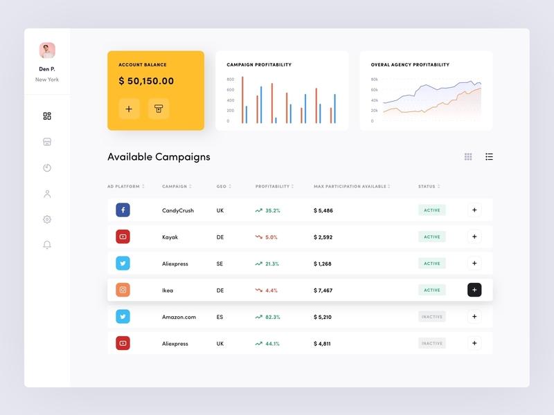 Dashboard for social campaign dashboard design webdashboard payment analytics ui clean interface charts table profile socialmedia social app statistics dashboard ui dashboard