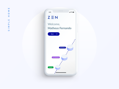 Home Interface App for Open Banking