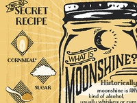 Moonshine Infographic