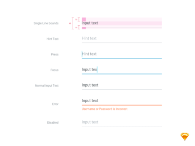 Material UI Kit - Single-line Text Fields