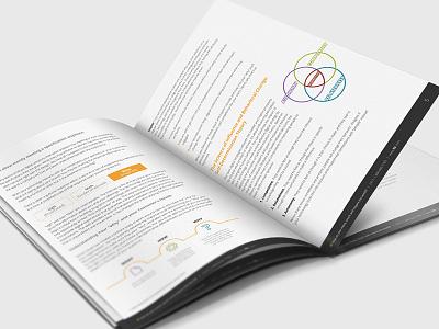 ITX Corp. Whitepaper Booklet corporate dpub epub publication book whitepaper
