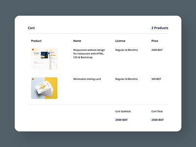 Email Receipt #DailyUI daily ui ui xd adobe xd ecommerce digital product web design receipt cart email receipt