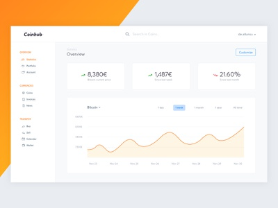 Coinhub coin finance ux ui statistic stock market exchange market dashboard cryptocurrency bitcoin app