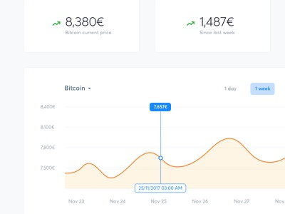 Graph Details coin finance ux ui statistic stock market exchange market dashboard cryptocurrency bitcoin app
