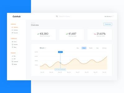 Coinhub wallet coin finance ui statistic stock market exchange market dashboard cryptocurrency bitcoin app
