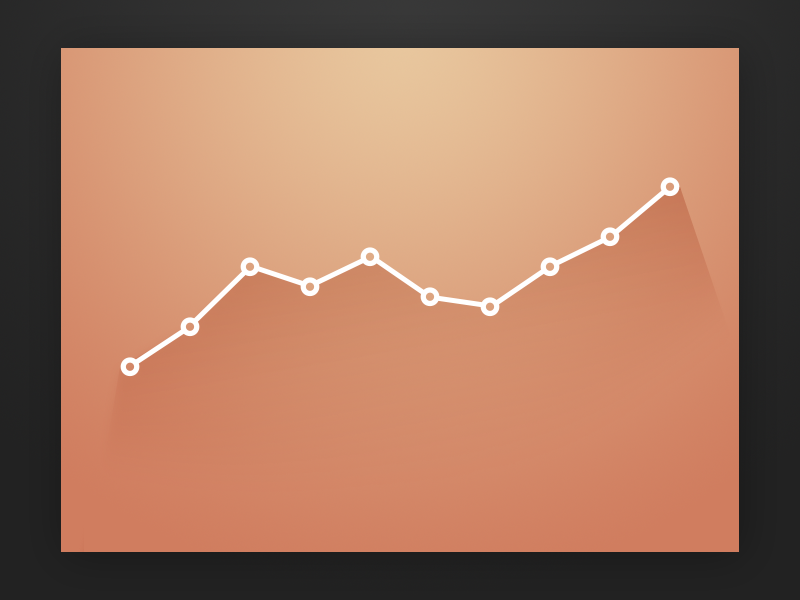 Slick Line Chart (With PSD) infographics graph ui line chart chart shadow 3d graphs stock frequency psd freebie