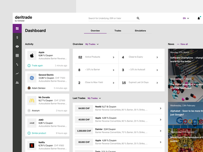 Trading Dashboard product design material design tiles cards ux ui news feed activity feed activities news trading platform fintech app fintech banking app banking trading app trading trades trade dashboard