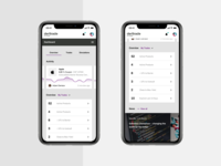 Mobile Trading Dashboard