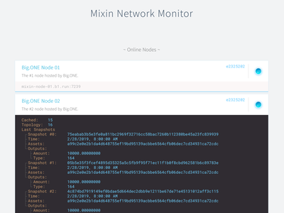 Mixin Network Monitor dashboard monitor