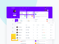 Project page from Purpose Application UI Kit