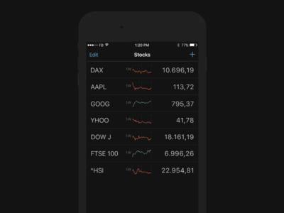 stocks redesign iphone simple ios minimal redesign stocks app