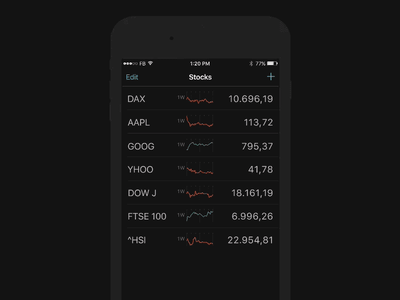 stocks redesign iphone simple ios minimal redesign stocks app