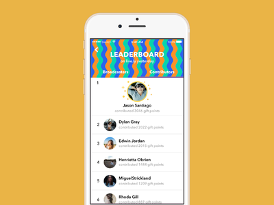 live.ly leaderboard