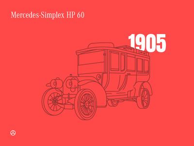 Mercedes-Simplex HP 60 Line Illustration