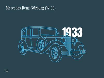 Mercedes-Benz Nürburg (W 08)