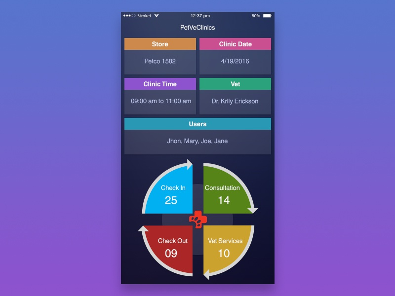 Mobile App UI android flat graph ux iphone ios application app ui