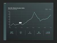 Analytics Chart (Daily UI #018)