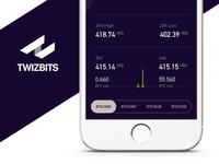 Bitcoin price ticker Twizbits