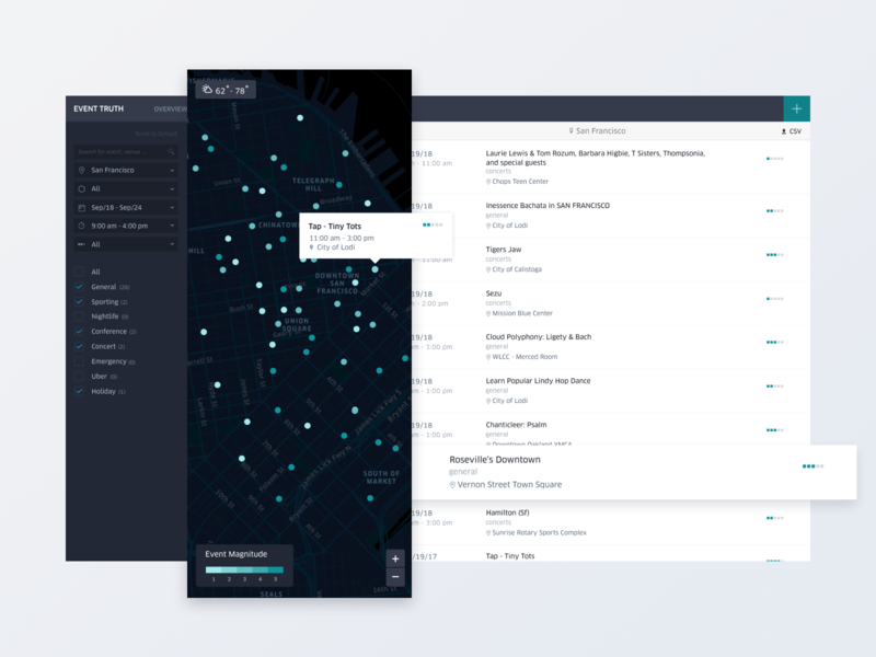 Event Truth tool / dashboard events interface design data visulization ux ui map data dashboad uber design