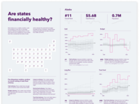 Are States Financially Healthy Dashboard