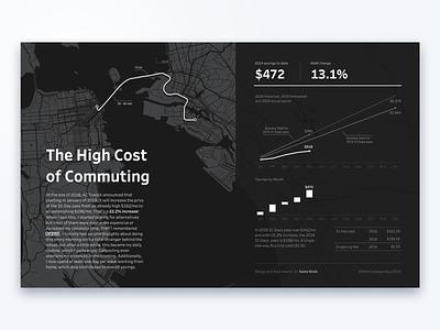 The High Cost of Commuting Dashboard mapbox dark design linechart datavisualization dataviz dashboad