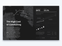 The High Cost of Commuting Dashboard