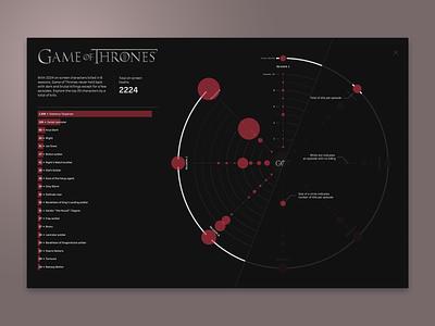 Game of Thrones killings visualization design ui flat illustration dataviz chart datavisualization