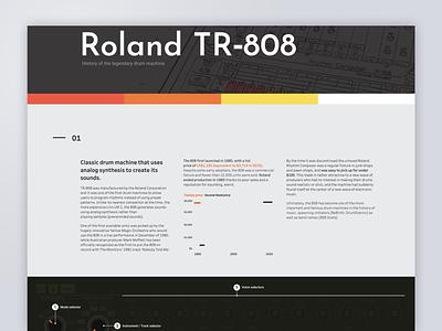 Roland TR-808 ui flat design dataviz chart datavisualization