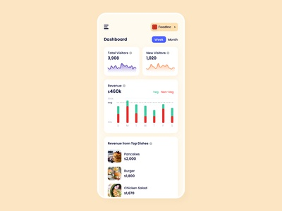 Restaurant Admin Dashboard