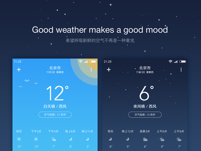 Good weather makes a good mood blue app weather